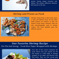 Rice Cooker Recipes What is the Differance Between Prawns and Shirp – A Detailed Comparison